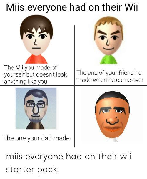 wii: miis everyone had on their wii starter pack