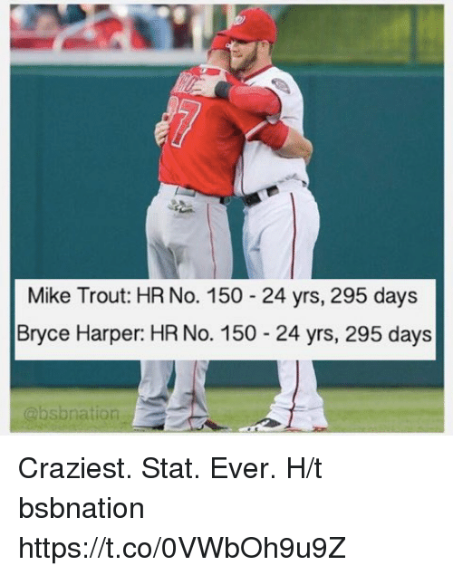 Memes, Bryce Harper, and 🤖: Mike Trout: HR No. 150 24 yrs, 295 days  Bryce Harper: HR No. 150 - 24 yrs, 295 days  @bsbnation Craziest. Stat. Ever.  H/t bsbnation https://t.co/0VWbOh9u9Z