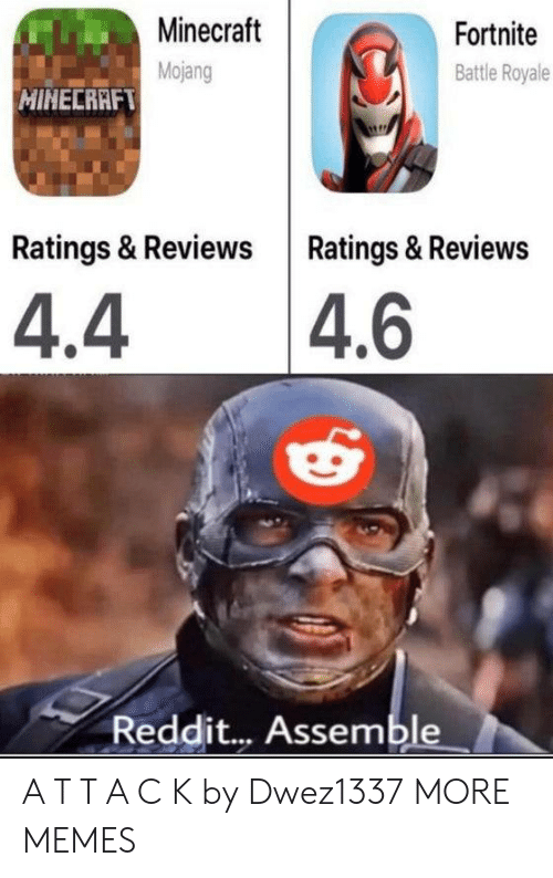 Dank, Memes, and Minecraft: Minecraft  Fortnite  Mojang  Battle Royale  MINECRAFT  Ratings & Reviews Ratings & Reviews  4.4 4.6  Reddit... Assemble A T T A C K by Dwez1337 MORE MEMES