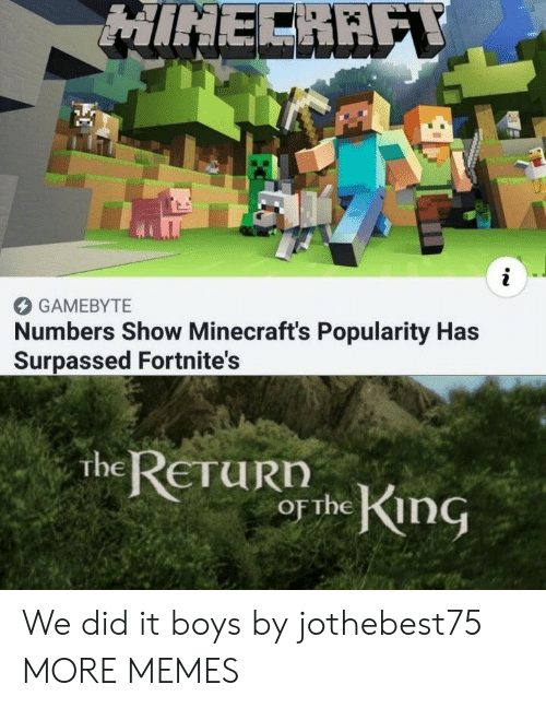 Dank, Memes, and Minecraft: MINECRAFT  i  GAMEBYTE  Numbers Show Minecraft's Popularity Has  Surpassed Fortnite's  the RETURN  OF the King We did it boys by jothebest75 MORE MEMES