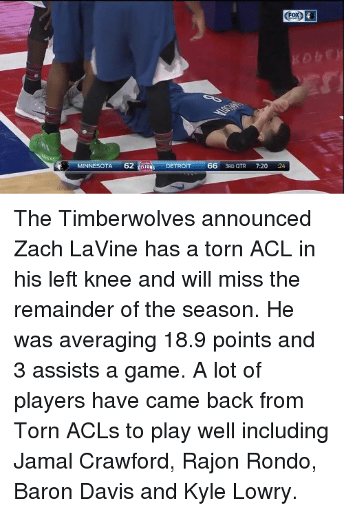 Detroit, Kyle Lowry, and Memes: MINNESOTA  62  ESTONS DETROIT 66  3RD QTR  7:20  24 The Timberwolves announced Zach LaVine has a torn ACL in his left knee and will miss the remainder of the season. He was averaging 18.9 points and 3 assists a game. A lot of players have came back from Torn ACLs to play well including Jamal Crawford, Rajon Rondo, Baron Davis and Kyle Lowry.