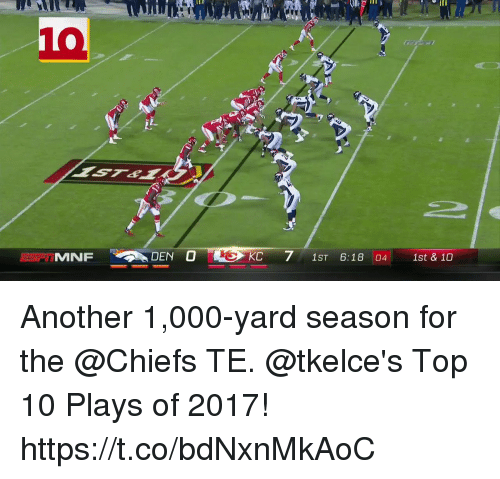 Memes, Chiefs, and 🤖: MNF  KC 7 1ST 6:18 04 1st & 10 Another 1,000-yard season for the @Chiefs TE.  @tkelce's Top 10 Plays of 2017! https://t.co/bdNxnMkAoC