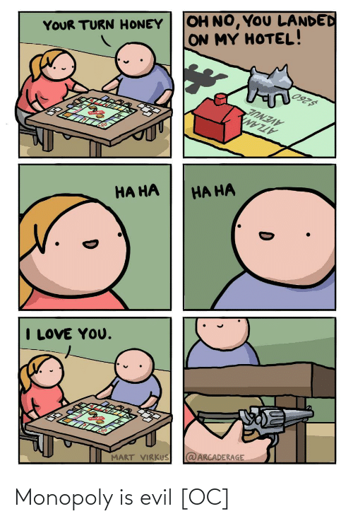 Monopoly, Evil, and Is Evil: Monopoly is evil [OC]