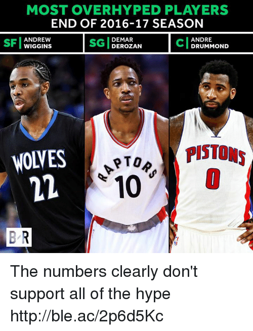 Drummond: MOST OVER HYPED PLAYERS  END OF 2016-17 SEASON  ANDREW  DEMAR  ANDRE  WIGGINS  DEROZAN  DRUMMOND  PISTONS  NOVES  PTOR  10  BR The numbers clearly don't support all of the hype http://ble.ac/2p6d5Kc