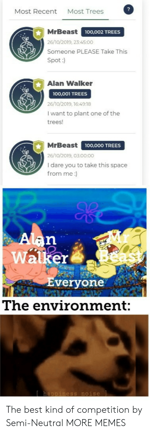 competition: Most Trees  Most Recent  MrBeast  100,002 TREES  26/10/2019, 23:45:00  Someone PLEASE Take This  Spot:)  Alan Walker  100,001 TREES  26/10/2019, 16:4918  I want to plant one of the  trees!  MrBeast  100,000 TREES  26/10/2019, 03:00:00  I dare you to take this space  from me:  Alan  Walker  Everyone  The environment:  happiness noise The best kind of competition by Semi-Neutral MORE MEMES