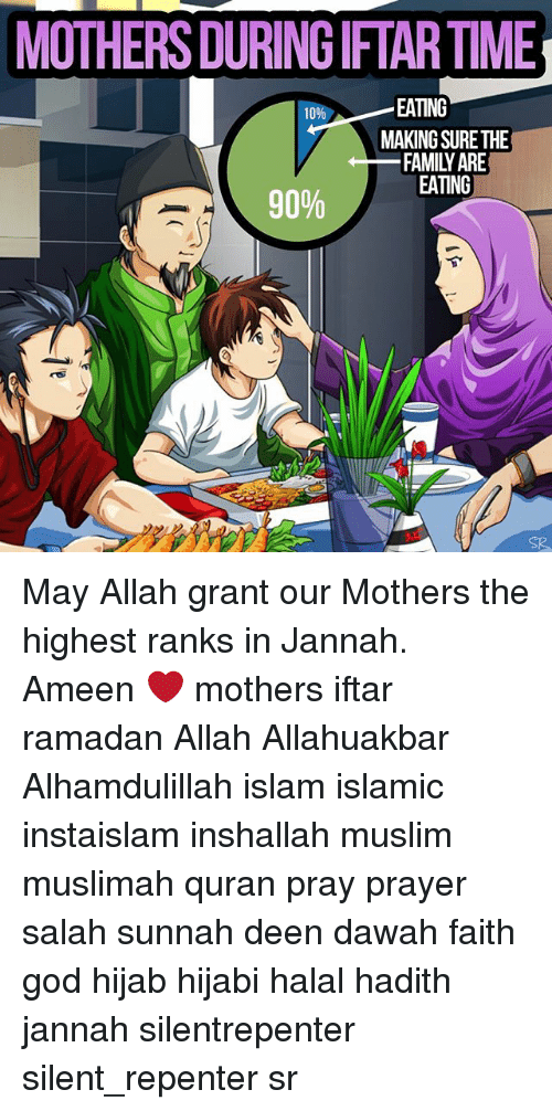Family God And Memes MOTHERSDURINGIFTARTIME EATING MAKING SURE THE FAMILY ARE 90