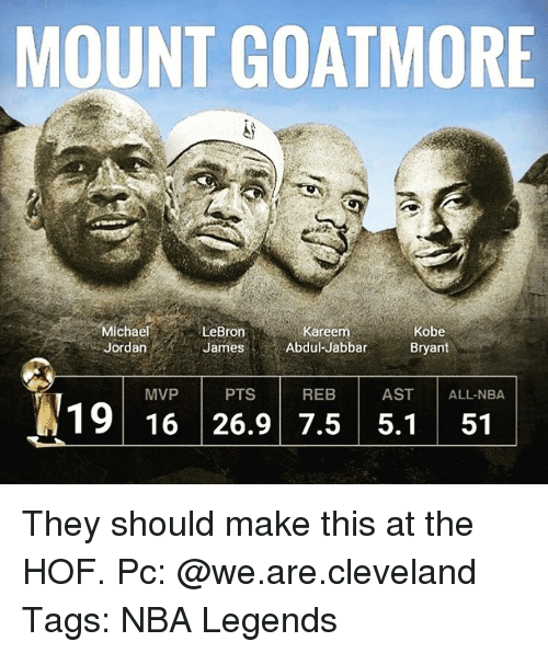 Kobe Lebron: MOUNT GOATMORE  Michael  Kobe  LeBron  Kareem  Abdul-Jabbar  Jordan  Bryant  James  MVP  REB  AST ALL-NBA.  19 16 26.9 7.5 5.1 They should make this at the HOF. Pc: @we.are.cleveland Tags: NBA Legends