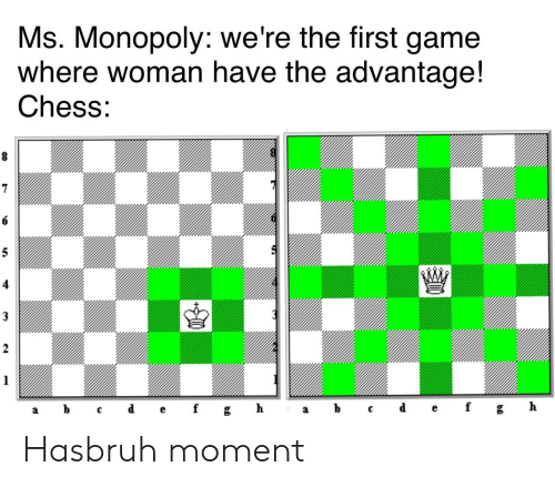 Advantage: Ms. Monopoly: we're the first game  where woman have the advantage!  Chess:  8  6  5  3  2  1  ef  d  h  b  gh  f  C  а  а Hasbruh moment