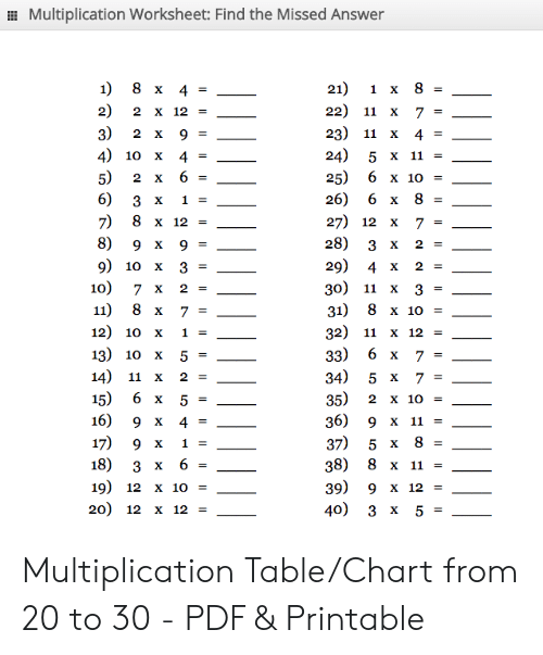 Multiplication Worksheet Find the Missed Answer 1 21 8 X 4 ...