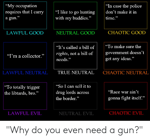 "drug lords: ""My occupation  requires that I carry  a gun.""  ""In case the police  