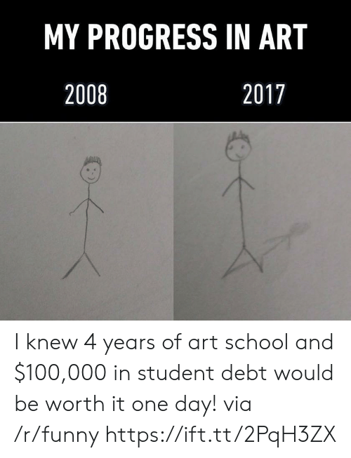 art school: MY PROGRESS IN ART  2008  2017 I knew 4 years of art school and $100,000 in student debt would be worth it one day! via /r/funny https://ift.tt/2PqH3ZX