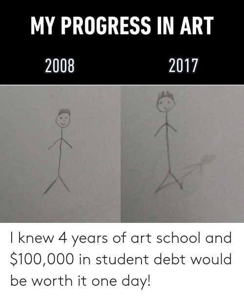art school: MY PROGRESS IN ART  2008  2017 I knew 4 years of art school and $100,000 in student debt would be worth it one day!