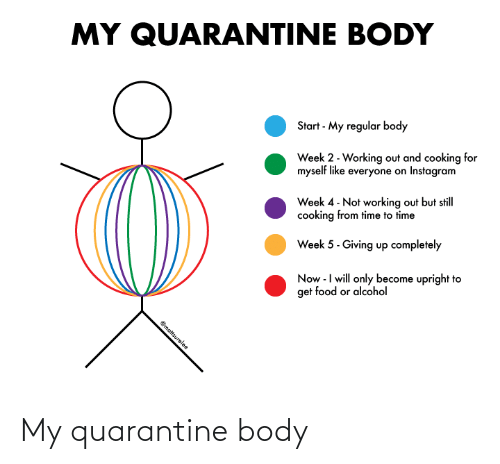 Quarantine, Body, and My: My quarantine body