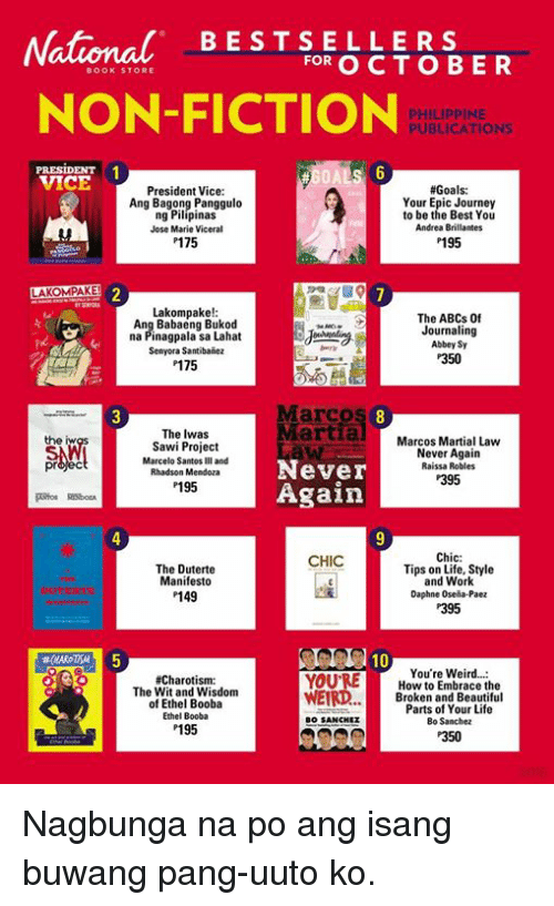 Duterte: National  BESTSELLER S  BOOKSTORE  FOR OCTOBER  NON-FICTION  PUBLICATIONS  GOAL  VICE  #Goals:  President Vice:  Ang Bagong Panggulo  Your Epic Journey  ng Pilipinas  to be the Best You  Andrea Brillantes  Jose Marie Viceral  '175  P195  LAKOMPAKE!  Lakompake!  The ABCs Of  Ang Babaeng Bukod  Journaling  na Pinagpala sa Lahat  Abbey Sy  Senyora Santibaiez  P350  P175  Marco  The Iwas  Marcos Martial Law  Sawi Project  Never Again  Marcelo Santos III and  Never  Raissa Robles  Rhadson Mendoza  P395  P195  Again  Chic:  CHIC  The Duterte  Tips on Life, Style  Manifesto  and Work  Daphne Oseaa Paez  P149  '395  YOU'RE  You're Weird...:  How to Embrace the  #Charotism  The Wit and Wisdom  WEIRD  Broken and Beautiful  of Ethel Booba  Parts of Your Life  Ethel Booba  DO SANCHEZ  Bo Sanchez  95 Nagbunga na po ang isang buwang pang-uuto ko.