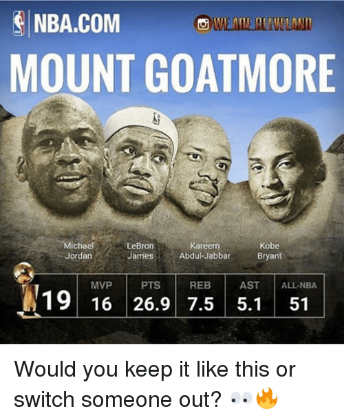 Kobe Lebron: NBA.COM  MOUNT GOATMORE  Michael  Jordan  Kareem  Kobe  LeBron  JamesAbdu-JabbarBryant  MVP  PTS  REB  AST ALL-NBA  19 16 26.97.5 5.1 51 Would you keep it like this or switch someone out? 👀🔥