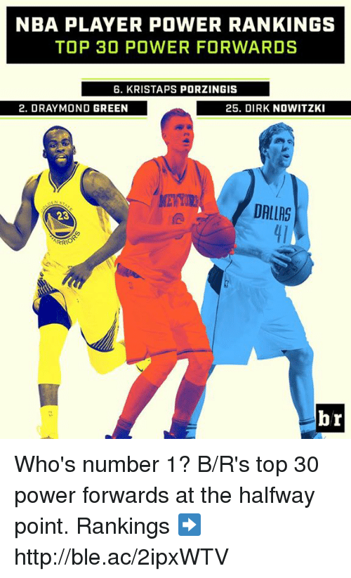 Dirk Nowitzki, Draymond Green, and Kristaps Porzingis: NBA PLAYER POWER RANKINGS  TOP 30 POWER FORWARDS  6. KRISTAPS PORZINGIS  2. DRAYMOND GREEN  25. DIRK NOWITZKI  23 Who's number 1?  B/R's top 30 power forwards at the halfway point.  Rankings ➡️  http://ble.ac/2ipxWTV