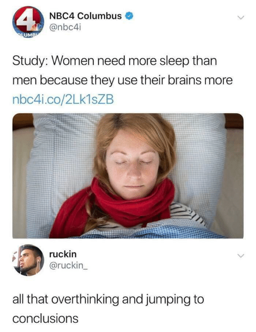 Jumping To Conclusions: NBC4 Columbus  @nbc4i  LUMBI  Study: Women need more sleep than  men because they use their brains more  nbc4i.co/2LK1SZB  ruckin  @ruckin_  all that overthinking and jumping to  conclusions
