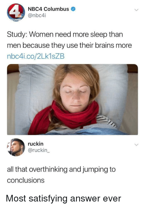 Jumping To Conclusions: NBC4 Columbus  @nbc4i  UM  Study: Women need more sleep than  men because they use their brains more  nbc4i.co/2Lk1sZB  ruckin  @ruckin  all that overthinking and jumping to  conclusions Most satisfying answer ever