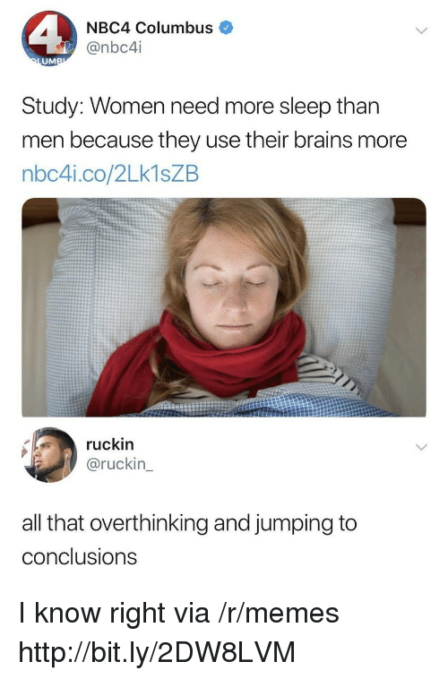 Jumping To Conclusions: NBC4 Columbus  @nbc4i  UM  Study: Women need more sleep than  men because they use their brains more  nbc4i.co/2Lk1sZB  ruckin  @ruckin  all that overthinking and jumping to  conclusions I know right via /r/memes http://bit.ly/2DW8LVM