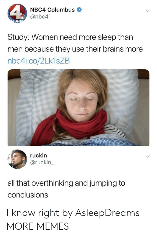 Jumping To Conclusions: NBC4 Columbus  @nbc4i  UM  Study: Women need more sleep than  men because they use their brains more  nbc4i.co/2Lk1sZB  ruckin  @ruckin  all that overthinking and jumping to  conclusions I know right by AsleepDreams MORE MEMES