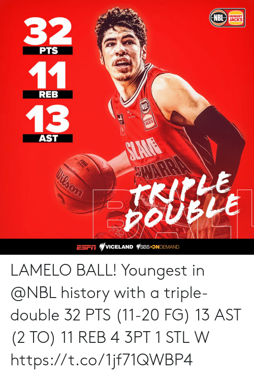 Wilson: NBL JACKS  HUNGRY  32  PTS  11  REB  13  HUNGRY  JACK'S  EVE  SLAUE  WARRA  TRIPLE  OUBLE  AST  FIBA  Wilson  BANK  VICELAND SBSONDEMAND LAMELO BALL!  Youngest in @NBL history with a triple-double  32 PTS (11-20 FG) 13 AST (2 TO)  11 REB 4 3PT 1 STL W https://t.co/1jf71QWBP4