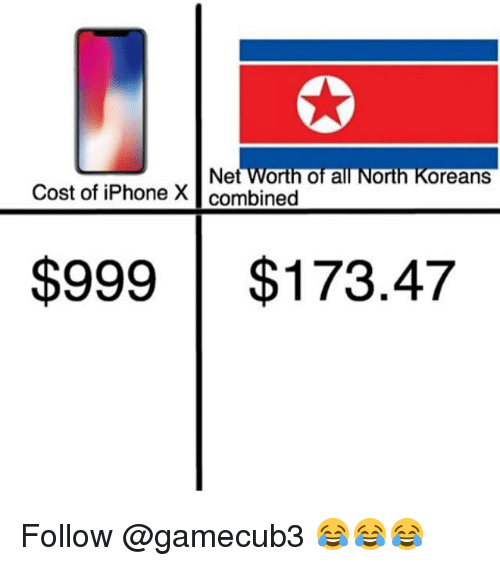 iphone: Net Worth of all North Koreans  Cost of iPhone Xcombined  $999$173.47 Follow @gamecub3 😂😂😂