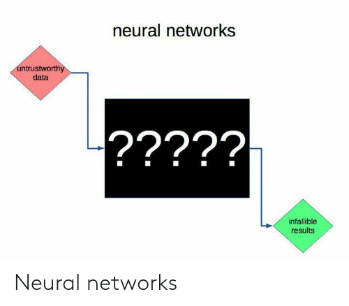 neural networks: neural networks  ntrustworthy  data  infallible  results Neural networks