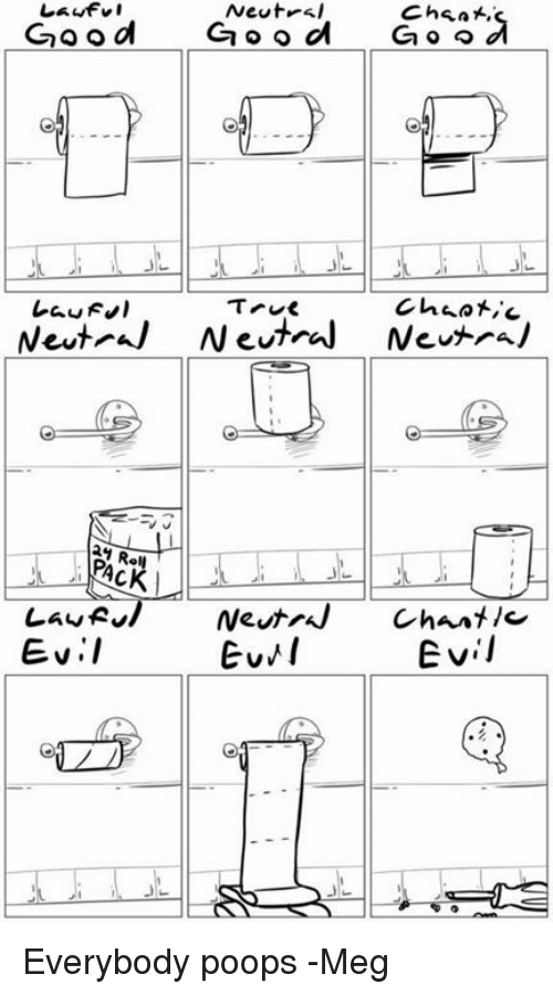 nesting: Neutral  Good  G o o d  G o o  True  Chaotic  Nest Neutral Neutral  Neutraj Chant  Law R  Evil  Evil Everybody poops -Meg
