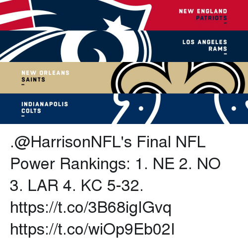 New Orleans Saints: NEW ENGLAND  PATRIOTS  LOS ANGELES  RAMS  NEW ORLEANS  SAINTS  INDIANAPOLIS  COLTS .@HarrisonNFL's Final NFL Power Rankings:  1. NE 2. NO 3. LAR 4. KC 5-32. https://t.co/3B68igIGvq https://t.co/wiOp9Eb02I