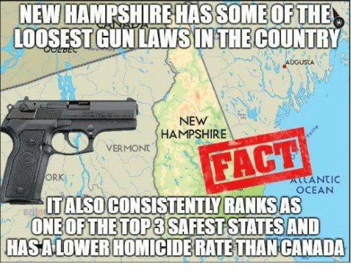 Vermont: NEW HAMPSHIRE HAS SOME OFTHE  LOOSEST GUN LAWSIN COUNTRY  THE  VAUGUSCA  NEW  HAMPSHIRE  VERMONT  FACT  ORK  ALIANTIC  OCEAN  TALSO CONSISTENTLY RANKS AS  HASALOWERHOMICIDERATETHAN CANADA