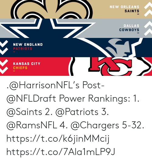Dallas: NEW ORLEANS  SAINTS  DALLAS  COWBOYS  NEW ENGLAND  PATRIOTS  KANSAS CITY  CHIEFS .@HarrisonNFL's Post-@NFLDraft Power Rankings:  1. @Saints  2. @Patriots  3. @RamsNFL  4. @Chargers 5-32. https://t.co/k6jinMMcij https://t.co/7Ala1mLP9J