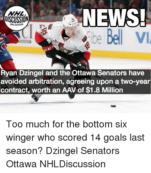 winger: NEWS  Sibe Bell V  NHL  DISCUSSION  Ryan Dzingel and the Ottawa Senators have  avoided arbitration, agreeing upon a two-year  contract, worth an AAV of $1.8 Million Too much for the bottom six winger who scored 14 goals last season? Dzingel Senators Ottawa NHLDiscussion