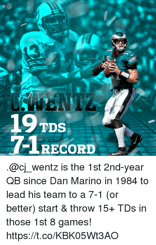 Memes, Nfl, and Games: NFL  19TDS  7-1 RECORD .@cj_wentz is the 1st 2nd-year QB since Dan Marino in 1984 to lead his team to a 7-1 (or better) start & throw 15+ TDs in those 1st 8 games! https://t.co/KBK05Wt3AO