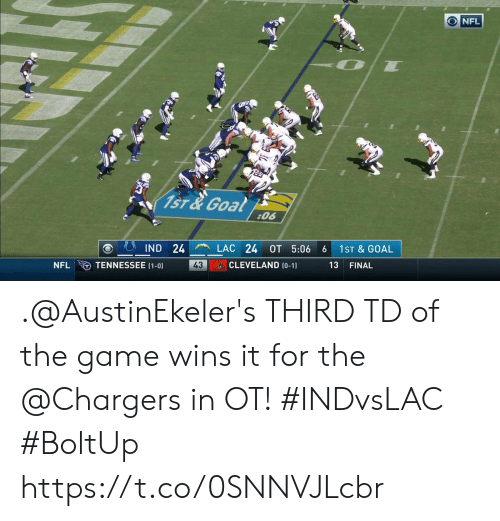 Memes, Nfl, and The Game: NFL  1ST&Goal  :06  LAC 24  IND 24  OT 5:06  1ST & GOAL  6  CLEVELAND (0-1)  TENNESSEE (1-0)  43  NFL  13  FINAL .@AustinEkeler's THIRD TD of the game wins it for the @Chargers in OT! #INDvsLAC #BoltUp https://t.co/0SNNVJLcbr