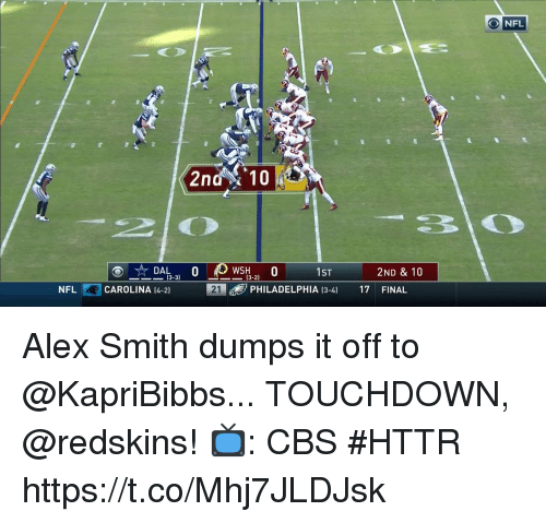 Memes, Nfl, and Washington Redskins: NFL  2  WSH0  1ST  PHILADELPHIA 13-4) 17 FINAL  2ND & 10  CAROLINA (4-2)  21 Alex Smith dumps it off to @KapriBibbs...  TOUCHDOWN, @redskins!  📺: CBS #HTTR https://t.co/Mhj7JLDJsk