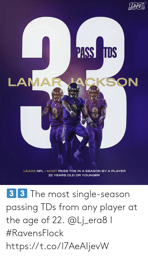 Leads: NFL  23  PASS TDS  LAMAR ACKSON  LEADS NFL • MOST PASS TDS IN A SEASON BY A PLAYER  22 YEARS OLD OR YOUNGER 3️⃣3️⃣  The most single-season passing TDs from any player at the age of 22.  @Lj_era8 I #RavensFlock https://t.co/l7AeAIjevW