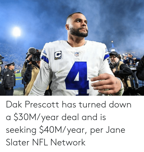 Nfl, Nfl Network, and Network: NFL  4 Dak Prescott has turned down a $30M/year deal and is seeking $40M/year, per Jane Slater NFL Network