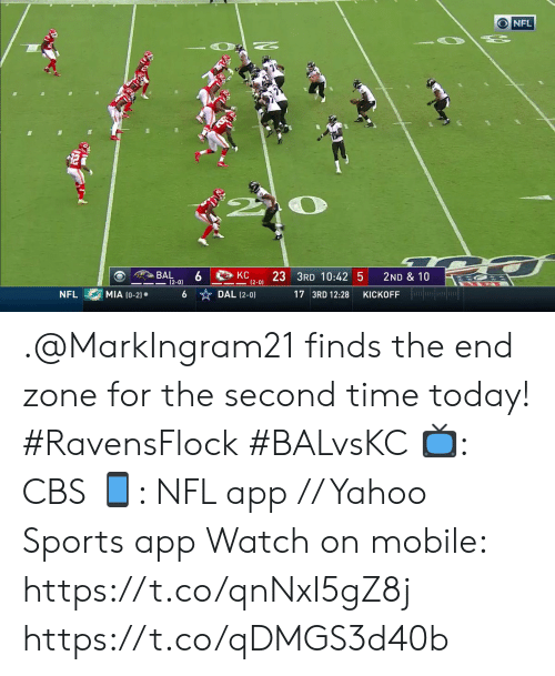 mia: NFL  9  6 DAL (2-0)  KC  23 3RD 10:42 5  BAL  (2-0)  2ND & 10  (2-0)  MIA (0-2)  NFL  17 3RD 12:28  KICKOFF .@MarkIngram21 finds the end zone for the second time today! #RavensFlock #BALvsKC  📺: CBS 📱: NFL app // Yahoo Sports app Watch on mobile: https://t.co/qnNxI5gZ8j https://t.co/qDMGS3d40b