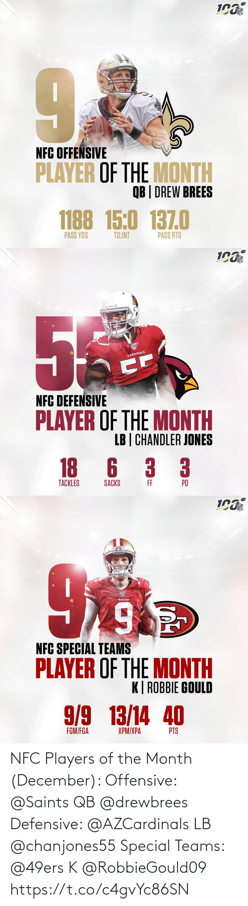 6 3: NFL  9  NFC OFFENSIVE  PLAYER OF THE MONTH  QB | DREW BREES  1188 15:0 137.0  PASS YDS  TD:INT  PASS RTG   NFL  CARDINALS  NFC DEFENSIVE  PLAYER OF THE MONTH  LB | CHANDLER JONES  18 6 3 3  TACKLES  SACKS  FF  PD   NFL  96  49ERS  NFC SPECIAL TEAMS  PLAYER OF THE MONTH  K| ROBBIE GOULD  9/9 13/14 40  FGM/FGA  XPM/XPA  PTS NFC Players of the Month (December):   Offensive: @Saints QB @drewbrees   Defensive: @AZCardinals LB @chanjones55   Special Teams: @49ers K @RobbieGould09 https://t.co/c4gvYc86SN