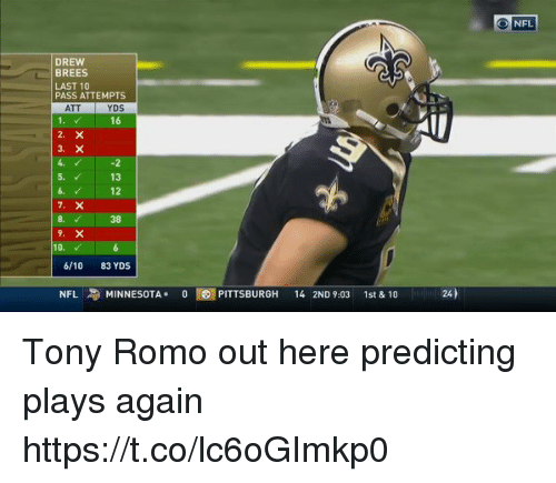Nfl, Tony Romo, and Drew Brees: NFL  DREW  BREES  LAST 10  PASS ATTEMPTS  ATT  YDS  16  5.  13  12  8.  38  10.  6/10 83 YDS  NFL  MINNESOTA+  0T67 PITTSBURGH  14 2ND 9:03  1st&10  24) Tony Romo out here predicting plays again  https://t.co/lc6oGImkp0