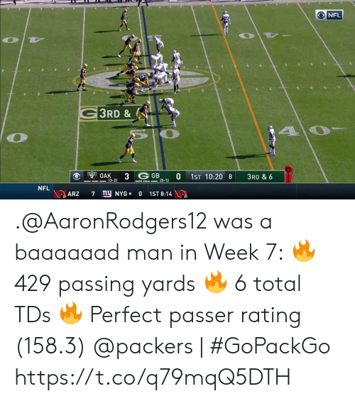 Passer: NFL  G3RD &  S OAK  3  (3-2)  G GB  0  1ST 10:20 8  3RD & 6  (5-1)  NFL  ny NYG  7  0  ARZ  1ST 8:14 .@AaronRodgers12 was a baaaaaad man in Week 7: 🔥 429 passing yards  🔥 6 total TDs  🔥 Perfect passer rating (158.3)   @packers | #GoPackGo https://t.co/q79mqQ5DTH
