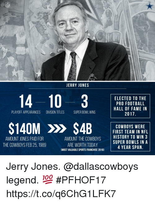 Dallas Cowboys, Football, and Memes: NFL  JERRY JONES  ELECTED TO THE  PRO FOOTBALL  HALL OF FAME IN  2017  PLAYOFF APPEARANCES DIVISION TITLES SUPER BOWL WINS  S140M > S4BFIASY ICN WE REL  FIRST TEAM IN NFL  AMOUNT THE COWBOYSHISTORY TO WIN 3  AMOUNT JONES PAID FOR  THE COWBOYS FEB 25, 1989  SUPER BOWLS INA  4 YEAR SPAN  ARE WORTH TODAY  (MOST VALUABLE SPORTS FRANCHISE 2016) Jerry Jones. @dallascowboys legend. 💯   #PFHOF17 https://t.co/q6ChG1LFK7