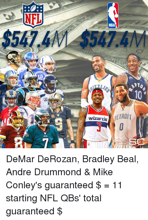 Drummond: NFL  NBA  10  DETROIT  wizards DeMar DeRozan, Bradley Beal, Andre Drummond & Mike Conley's guaranteed $ = 11 starting NFL QBs' total guaranteed $