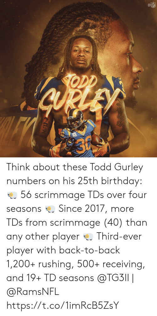 todd: NFL  ODD Think about these Todd Gurley numbers on his 25th birthday:  🐏 56 scrimmage TDs over four seasons 🐏 Since 2017, more TDs from scrimmage (40) than any other player 🐏 Third-ever player with back-to-back 1,200+ rushing, 500+ receiving, and 19+ TD seasons  @TG3II | @RamsNFL https://t.co/1imRcB5ZsY