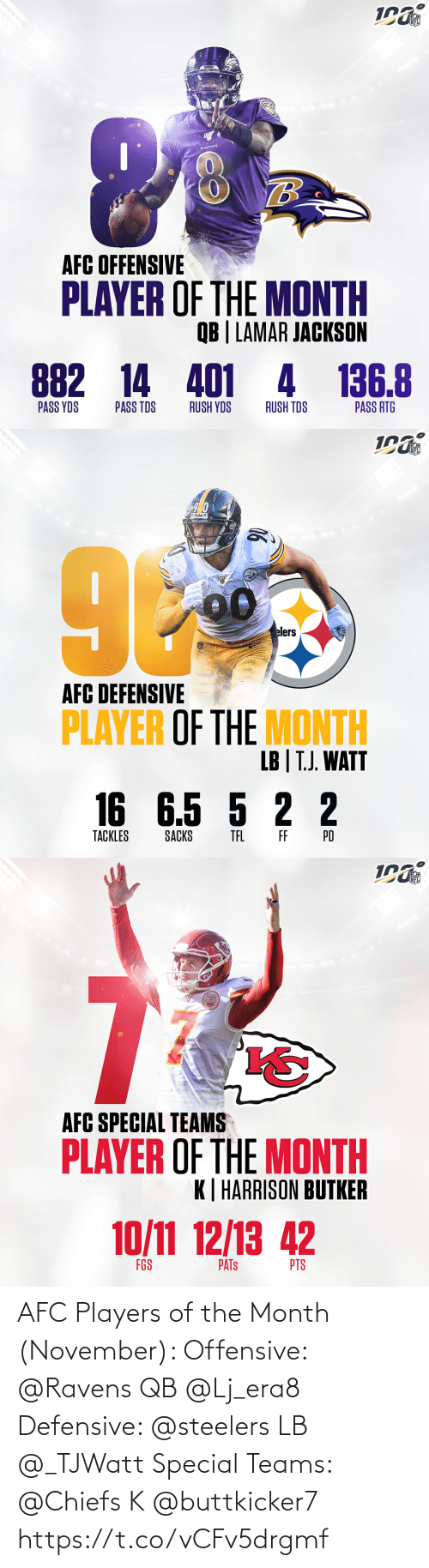 Defensive: NFL  RAVENS  AFC OFFENSIVE  PLAYER OF THE MONTH  QB | LAMAR JACKSON  882 14 401 4 136.8  PASS YDS  PASS TDS  RUSH YDS  RUSH TDS  PASS RTG   NFL  elers  AFC DEFENSIVE  PLAYER OF THE MONTH  LB | T.J. WATT  16 6.5 5 2 2  TACKLES  SACKS  TEL  FF  PD   NFL  AFC SPECIAL TEAMS  PLAYER OF THE MONTH  K| HARRISON BUTKER  10/11 12/13 42  FGS  PTS  PATS AFC Players of the Month (November):   Offensive: @Ravens QB @Lj_era8  Defensive: @steelers LB @_TJWatt  Special Teams: @Chiefs K @buttkicker7 https://t.co/vCFv5drgmf