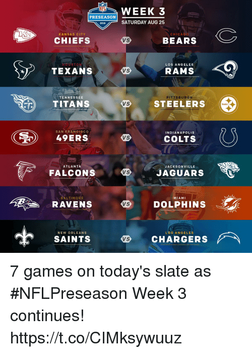 ville: NFL  WEEK 3  PRESEASON  SATURDAY AUG 25  2018  CHIEFSB  BEARS  KANSAS CITY  VS  HOUSTON  LOS ANGELES  TEXANS  VS  RAMS  TENNESSEE  PITTS BURGH  TITANS  Vs STEELERS  Steelers  COLTS U  SAN FRANCISC O  INDIANAPOLIS  49ERS  VS  ATLANTA  JACKS ON VILLE  FALCONS  VS  JAGUARS  BALTIMORE  MIAMI  RAVENS  DOLPHINS  NEW ORLEANS  LOS ANGELES  SAINTS  VS  CHARGERS 7 games on today's slate as #NFLPreseason Week 3 continues! https://t.co/CIMksywuuz