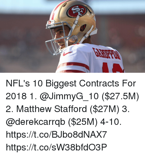 Memes, 🤖, and Matthew Stafford: NFL's 10 Biggest Contracts For 2018  1. @JimmyG_10 ($27.5M) 2. Matthew Stafford ($27M) 3. @derekcarrqb ($25M) 4-10. https://t.co/BJbo8dNAX7 https://t.co/sW38bfdO3P