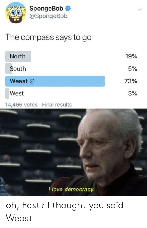 Love, SpongeBob, and Democracy: ngeBob  @SpongeBob  The compass says to go  19%  5%  73%  3%  North  South  Weast  West  14,466 votes Final results  I love democracy oh, East? I thought you said Weast