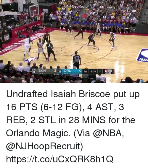 Memes, Nba, and Orlando Magic: NİHoopRecruit'.  OT  Statefarn  4A  st 9:08 11 Undrafted Isaiah Briscoe put up 16 PTS (6-12 FG), 4 AST, 3 REB, 2 STL in 28 MINS for the Orlando Magic.   (Via @NBA, @NJHoopRecruit)    https://t.co/uCxQRK8h1Q