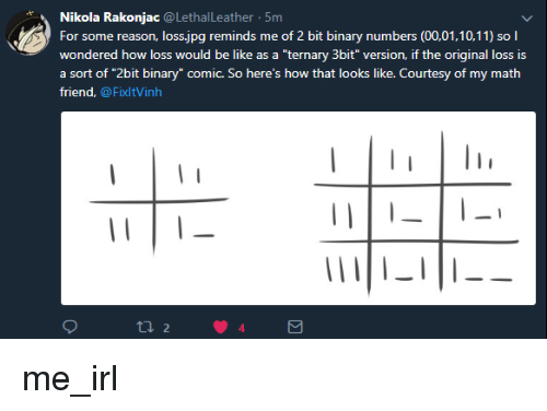 """Be Like, Math, and Reason: Nikola Rakonjac @LethallLeather 5m  For some reason, loss.jpg reminds me of 2 bit binary numbers (00,01,10,11) so l  wondered how loss would be like as a """"ternary 3bit"""" version, if the original loss is  a sort of """"2bit binary"""" comic. So here's how that looks like. Courtesy of my math  friend, @FixltVinh  C)  4"""